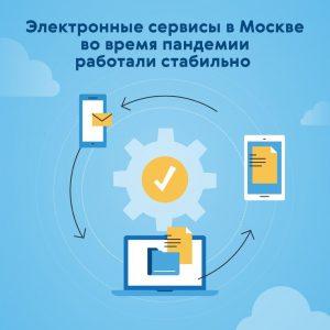 Пандемия не повлияла на работу электронных сервисов