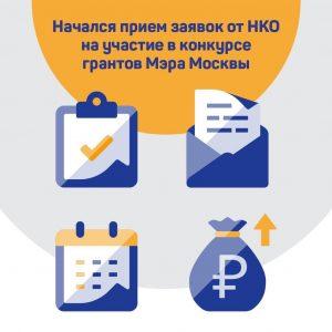 Сотрудники НКО смогут подать заявку на выдачу грантов